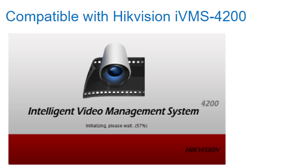 H 265 ip cameras works with Hikvision PC software iVMS-4200